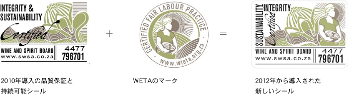 「品質保証と持続可能シール」にWIETAのマークを加えたワイン法、自然環境、労働環境を順守する新しいシール(下記右端のシール)が作られました。